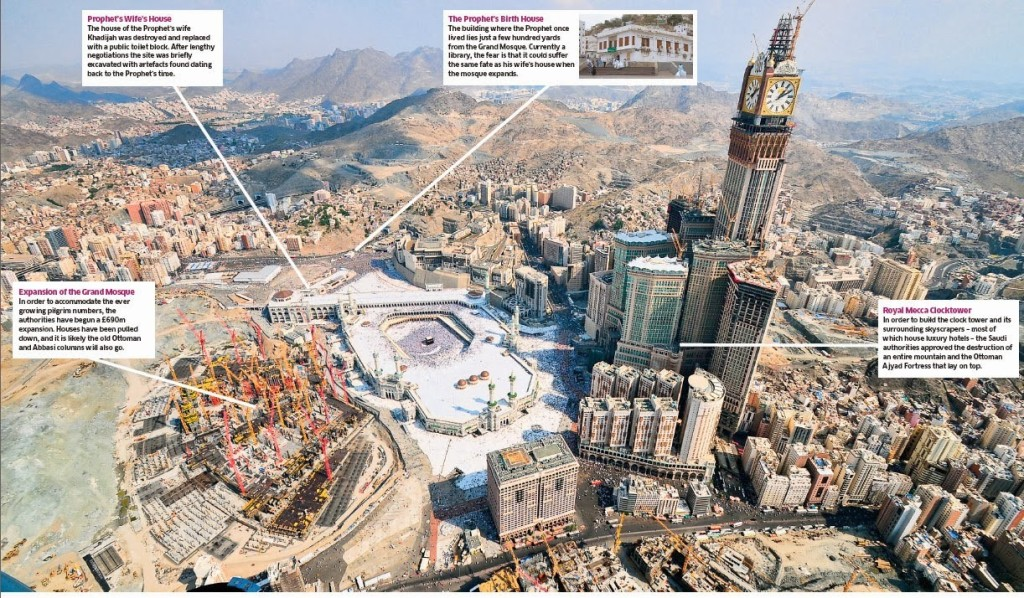 Prophet Muhammads (s) Birth Place-House-Salafiaqeedag.Blogspot.com