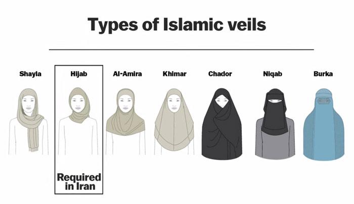 stire 22 iun burka tipuri