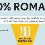Lumea ar putea funcționa doar cu energie regenerabilă până în ..
