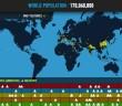 Populaţia lumii în anul 1 era noastră